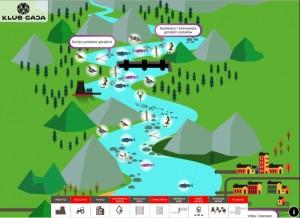 Grafika z gry interaktywnej Klubu Gaja. Źródło uslugiekosystemow