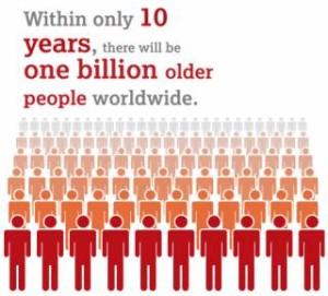 Infografika Tylko w ciągu 10 lat liczba starszych ludzi na całym świecie osiągnie 1 bilion. Źródło HELPAGE.ORG