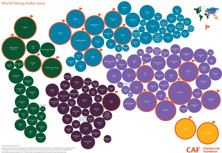World Giving Index, czyli światowy wskaźnik dobroczynności. Źródło Cafamerica.org