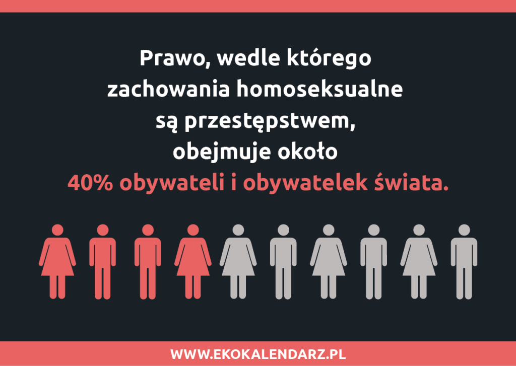 homoseksualizm 3