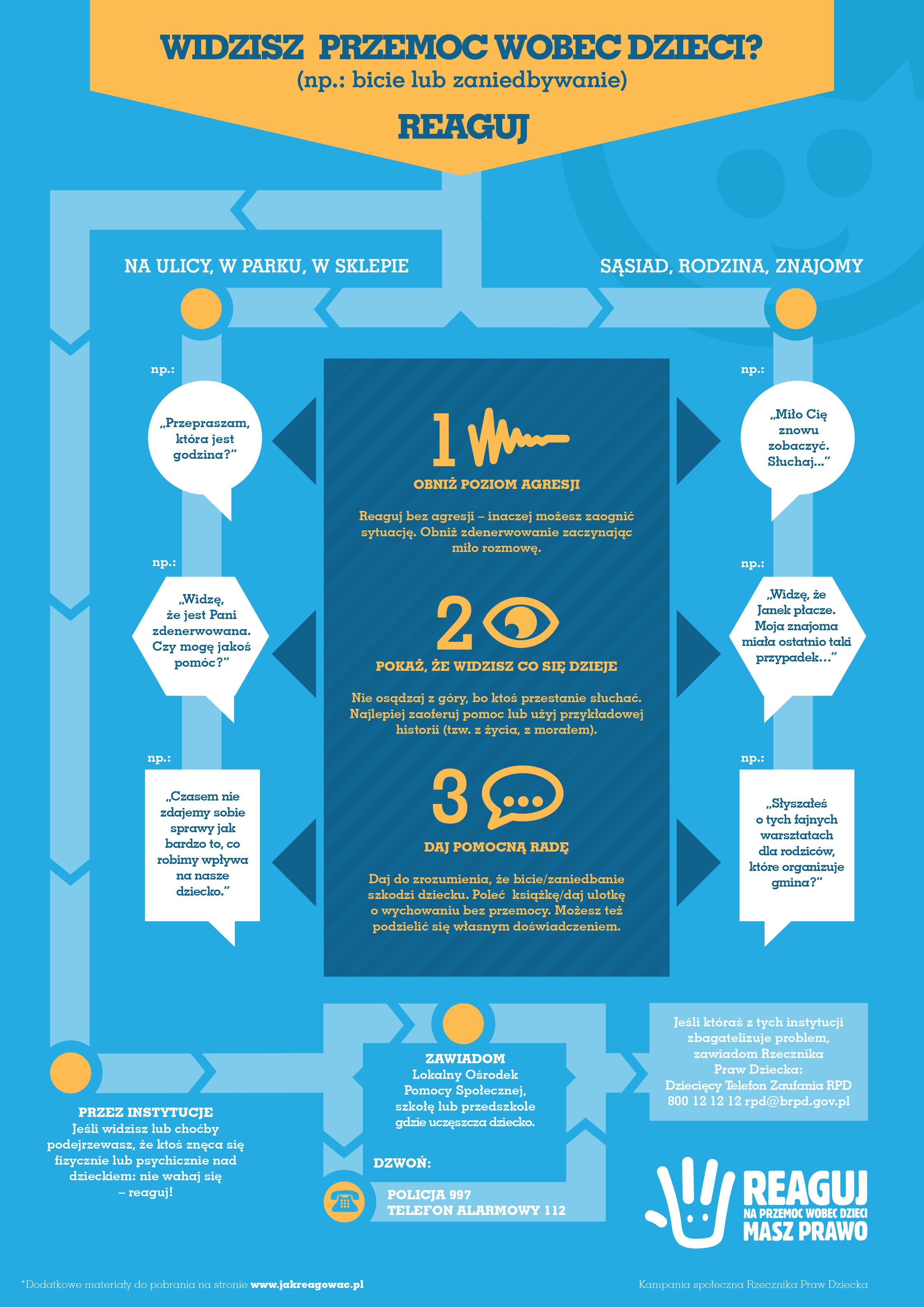 rpd_infografika_A4_v8